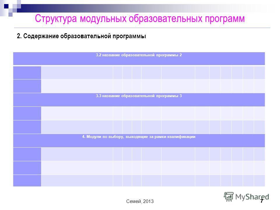 Семей, 2013 7 2. Содержание образовательной программы 3.2 название образовательной программы 2 3.3 название образовательной программы 3 4. Модули по выбору, выходящие за рамки квалификации Структура модульных образовательных программ
