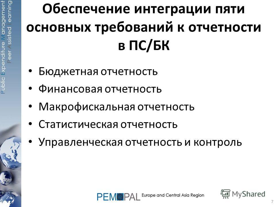Обеспечение интеграции пяти основных требований к отчетности в ПС/БК Бюджетная отчетность Финансовая отчетность Макрофискальная отчетность Статистическая отчетность Управленческая отчетность и контроль 7