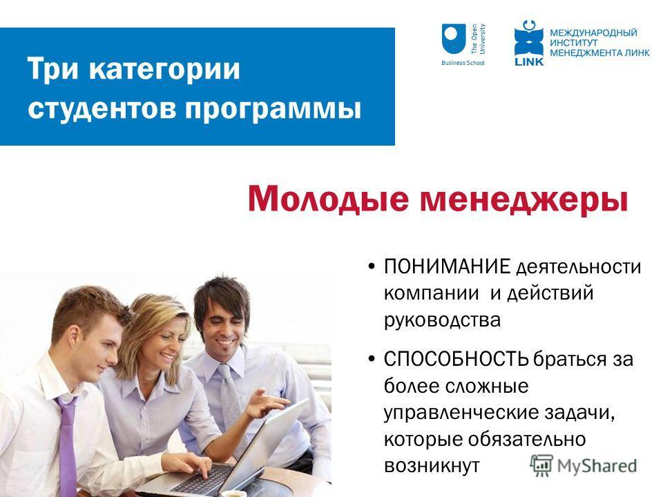 Три категории студентов программы Молодые менеджеры ПОНИМАНИЕ деятельности компании и действий руководства СПОСОБНОСТЬ браться за более сложные управленческие задачи, которые обязательно возникнут