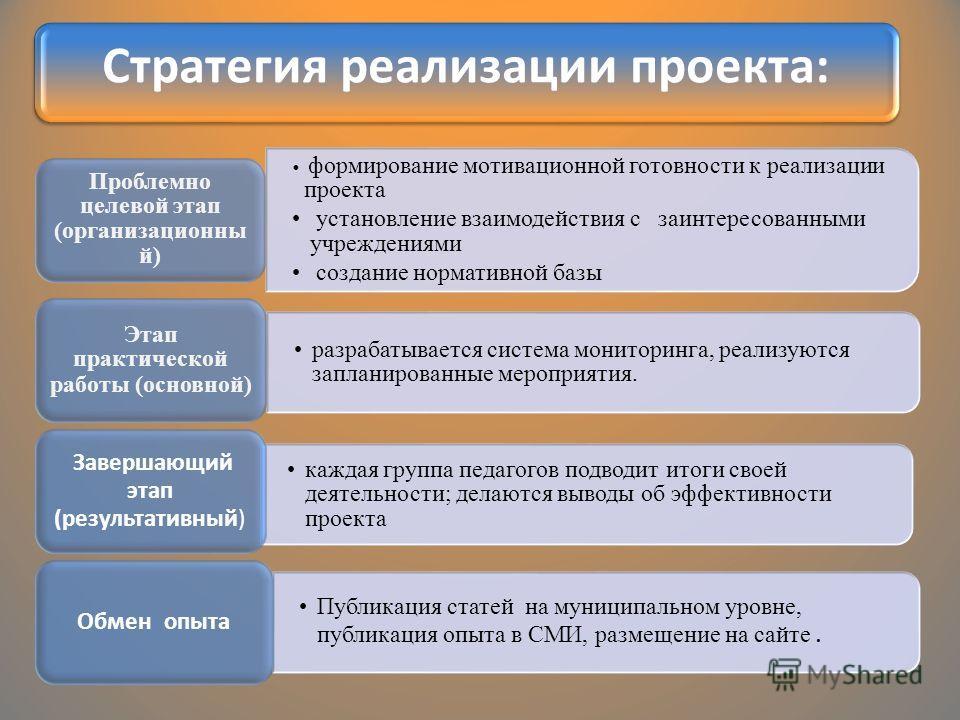 Стратегия реализации проекта: формирование мотивационной готовности к реализации проекта установление взаимодействия с заинтересованными учреждениями создание нормативной базы Проблемно целевой этап (организационны й) разрабатывается система монитори
