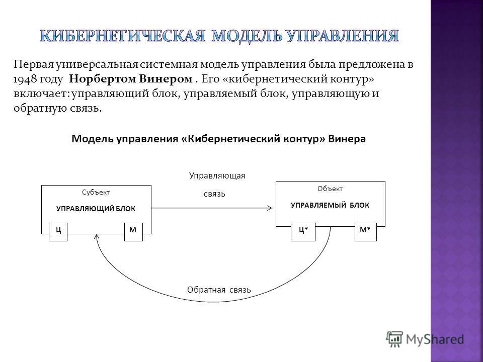 Первая универсальная системная модель управления была предложена в 1948 году Норбертом Винером. Его «кибернетический контур» включает: управляющий блок, управляемый блок, управляющую и обратную связь. Модель управления «Кибернетический контур» Винера