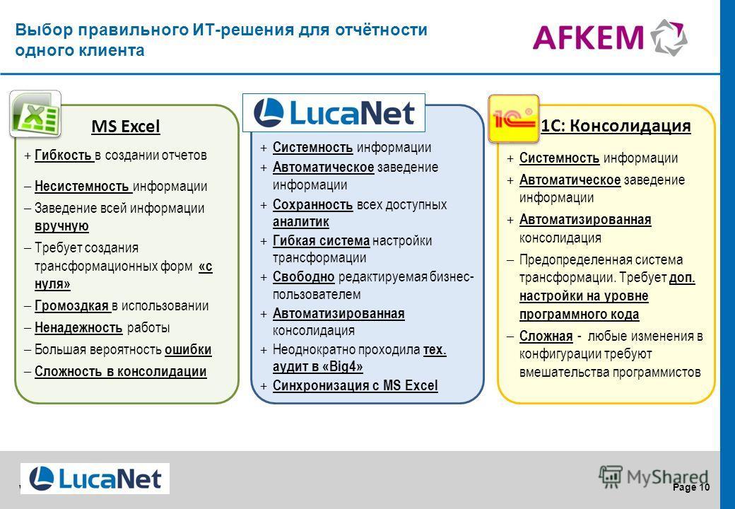 Page 10www.lucanet.ru MS Excel + Гибкость в создании отчетов – Несистемность информации – Заведение всей информации вручную – Требует создания трансформационных форм «с нуля» – Громоздкая в использовании – Ненадежность работы – Большая вероятность ош