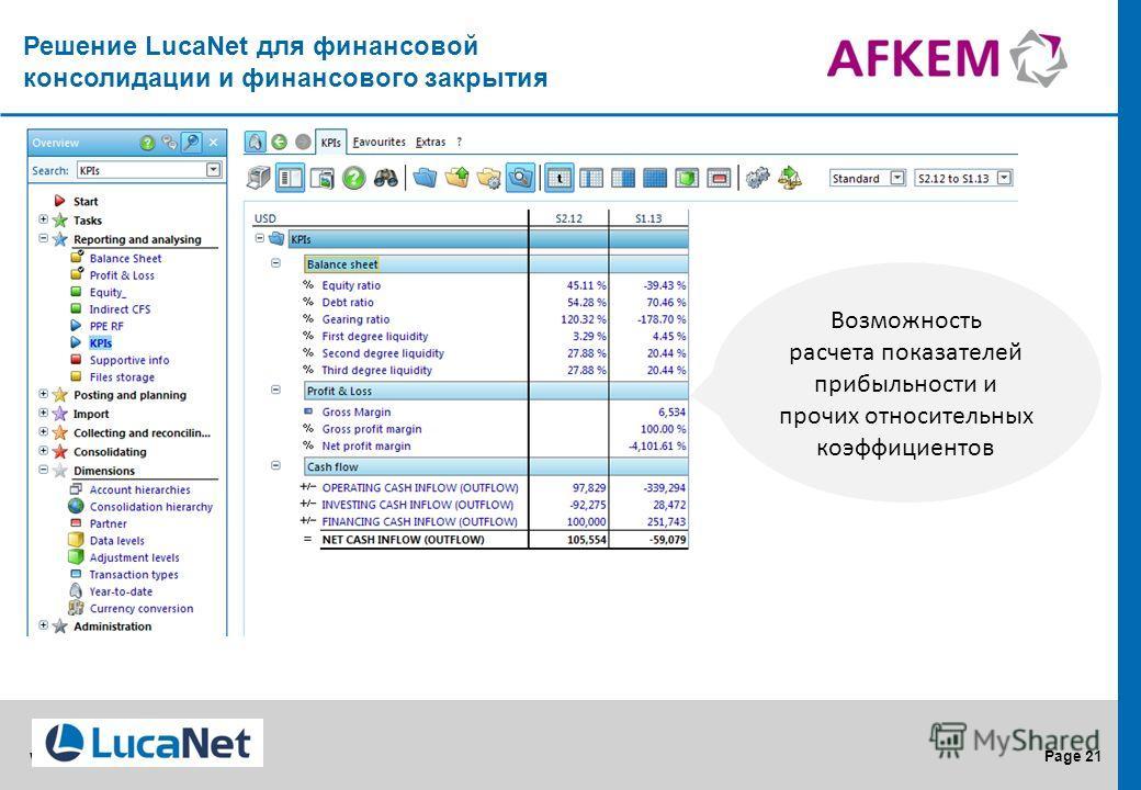 Page 21www.lucanet.ru Возможность расчета показателей прибыльности и прочих относительных коэффициентов Решение LucaNet для финансовой консолидации и финансового закрытия