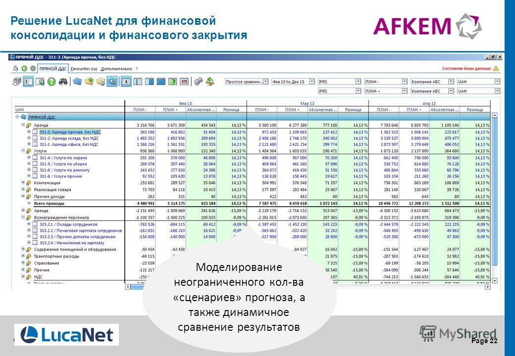 Page 22www.lucanet.ru Моделирование неограниченного кол-ва «сценариев» прогноза, а также динамичное сравнение результатов Решение LucaNet для финансовой консолидации и финансового закрытия