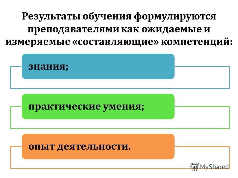 Результаты обучения формулируются преподавателями как ожидаемые и измеряемые «составляющие» компетенций: знания;практические умения;опыт деятельности.