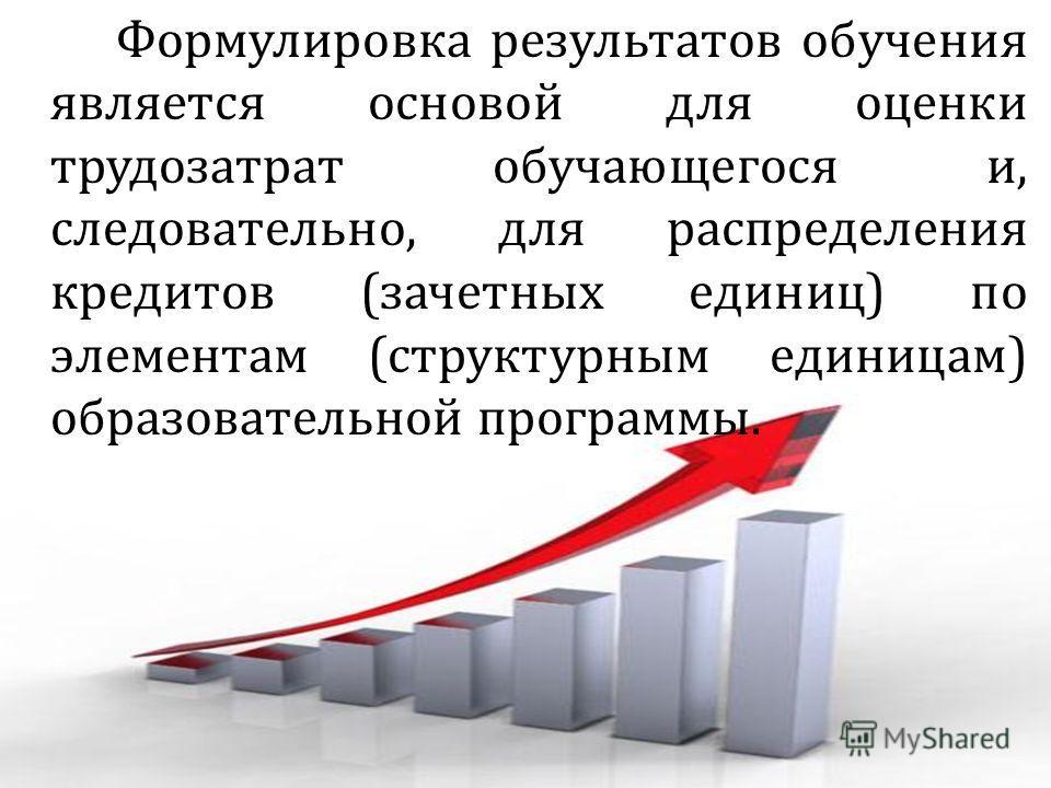 Формулировка результатов обучения является основой для оценки трудозатрат обучающегося и, следовательно, для распределения кредитов (зачетных единиц) по элементам (структурным единицам) образовательной программы.