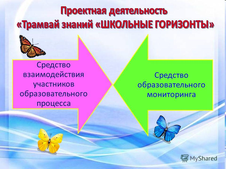 Средство взаимодействия участников образовательного процесса Средство образовательного мониторинга