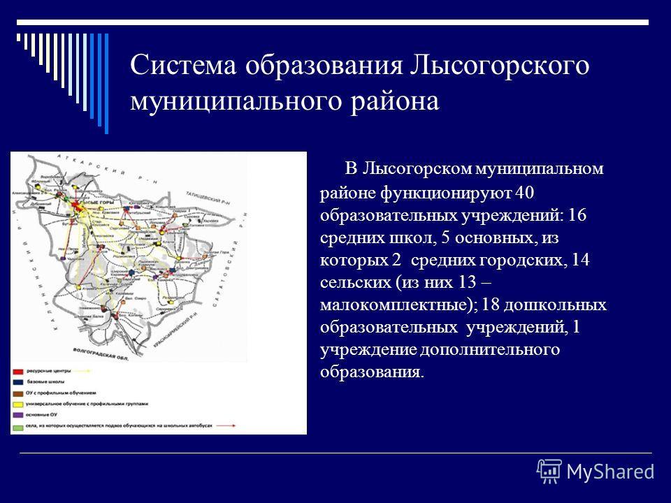 Система образования Лысогорского муниципального района В Лысогорском муниципальном районе функционируют 40 образовательных учреждений: 16 средних школ, 5 основных, из которых 2 средних городских, 14 сельских (из них 13 – малокомплектные); 18 дошкольн