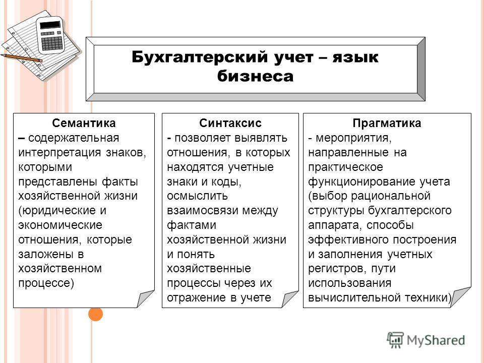Структура бухгалтерского учета как языка бизнеса. Семантика – содержательная интерпретация знаков, которыми представлены факты хозяйственной жизни (юридические и экономические отношения, которые заложены в хозяйственном процессе) Синтаксис - позволяе