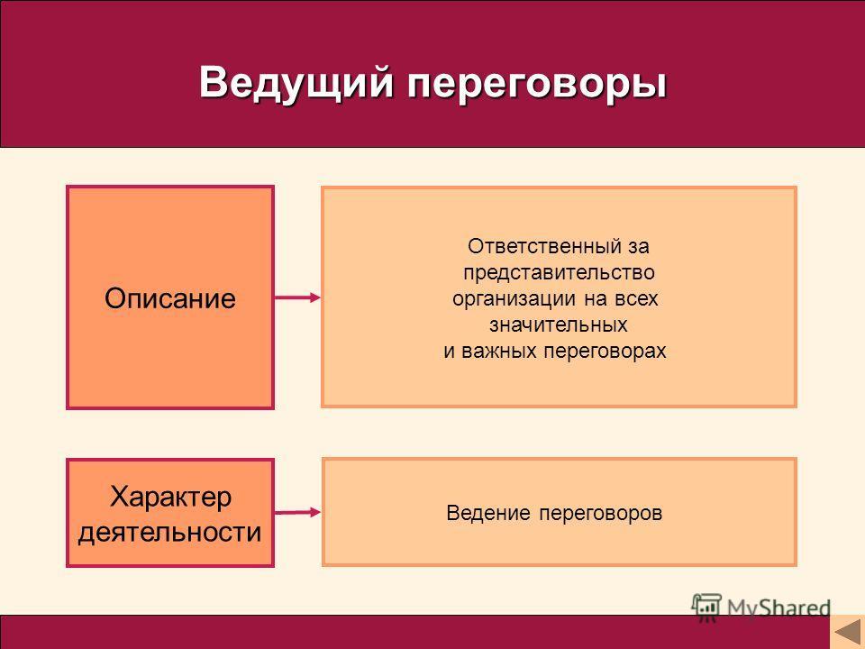 Ведущий переговоры Описание Характер деятельности Ответственный за представительство организации на всех значительных и важных переговорах Ведение переговоров