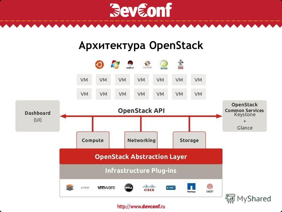 Архитектура OpenStack