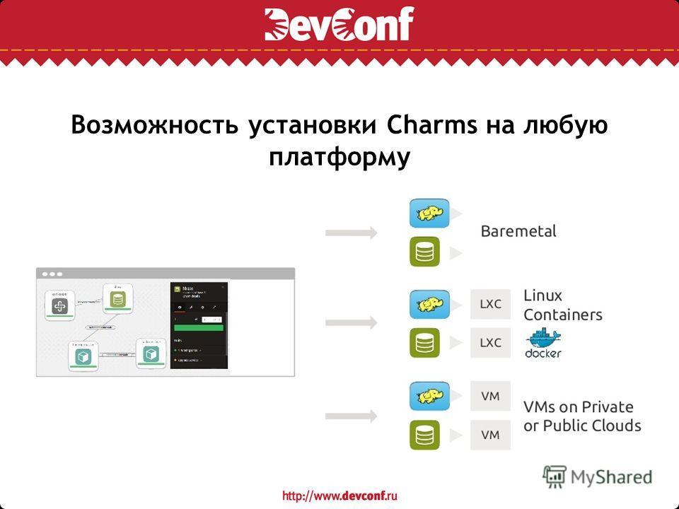 Возможность установки Charms на любую платформу