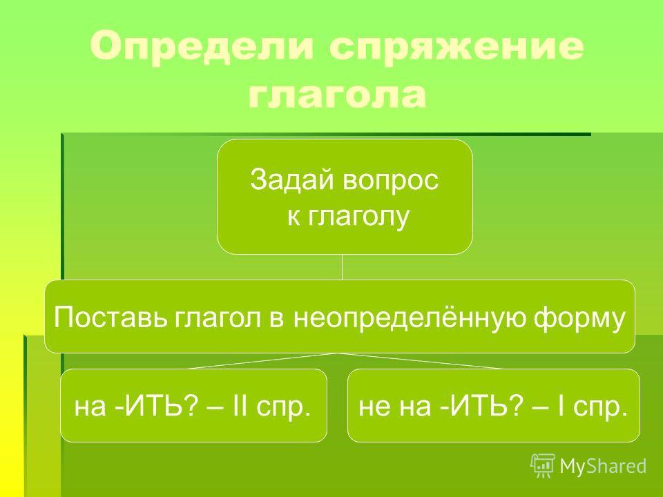 Определи спряжение глагола Задай вопрос к глаголу Поставь глагол в неопределённую форму на -ИТЬ? – II спр.не на -ИТЬ? – I спр.