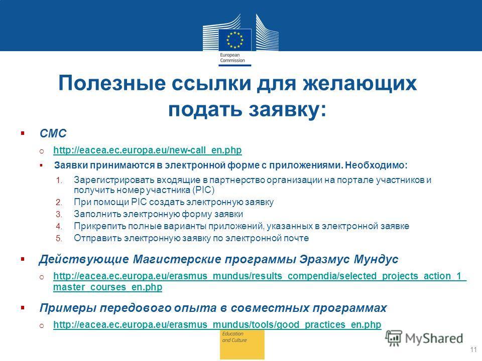 Полезные ссылки для желающих подать заявку: СМС o http://eacea.ec.europa.eu/new-call_en.php http://eacea.ec.europa.eu/new-call_en.php Заявки принимаются в электронной форме с приложениями. Необходимо: 1. Зарегистрировать входящие в партнерство органи
