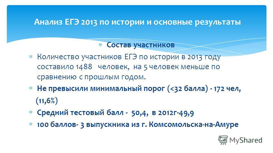Состав участников Количество участников ЕГЭ по истории в 2013 году составило 1488 человек, на 5 человек меньше по сравнению с прошлым годом. Не превысили минимальный порог (