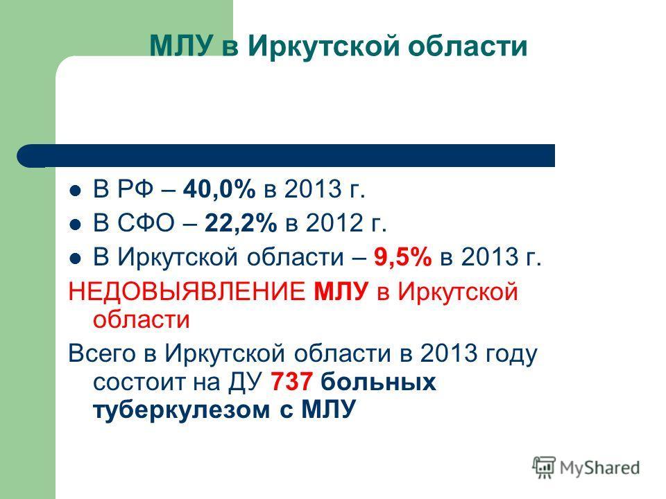 МЛУ в Иркутской области В РФ – 40,0% в 2013 г. В СФО – 22,2% в 2012 г. В Иркутской области – 9,5% в 2013 г. НЕДОВЫЯВЛЕНИЕ МЛУ в Иркутской области Всего в Иркутской области в 2013 году состоит на ДУ 737 больных туберкулезом с МЛУ