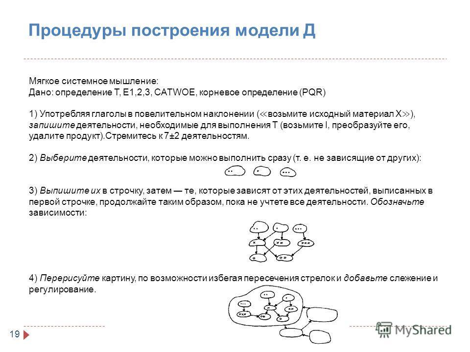 Процедуры построения модели Д 19 Мягкое системное мышление: Дано: определение T, E1,2,3, CATWOE, корневое определение (PQR) 1) Употребляя глаголы в повелительном наклонении ( возьмите исходный материал X ), запишите деятельности, необходимые для выпо