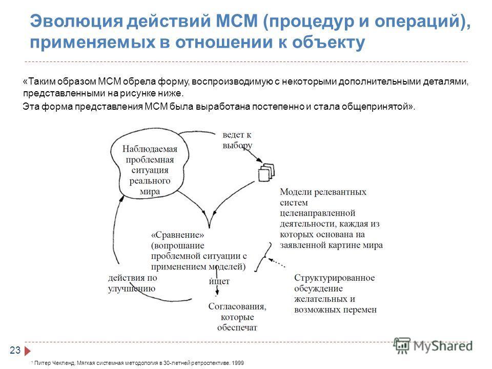 Эволюция действий МСМ (процедур и операций), применяемых в отношении к объекту 23 «Таким образом МСМ обрела форму, воспроизводимую с некоторыми дополнительными деталями, представленными на рисунке ниже. Эта форма представления МСМ была выработана пос