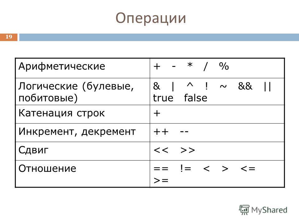 Операции Арифметические+ - * / % Логические (булевые, побитовые) & | ^ ! ~ && || true false Катенация строк+ Инкремент, декремент++ -- Сдвиг > Отношение== != = 19