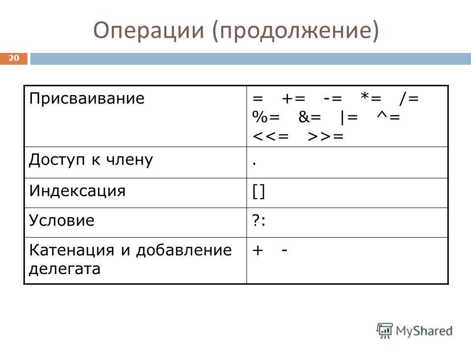 Операции ( продолжение ) Присваивание= += -= *= /= %= &= |= ^= >= Доступ к члену. Индексация[] Условие?: Катенация и добавление делегата + - 20