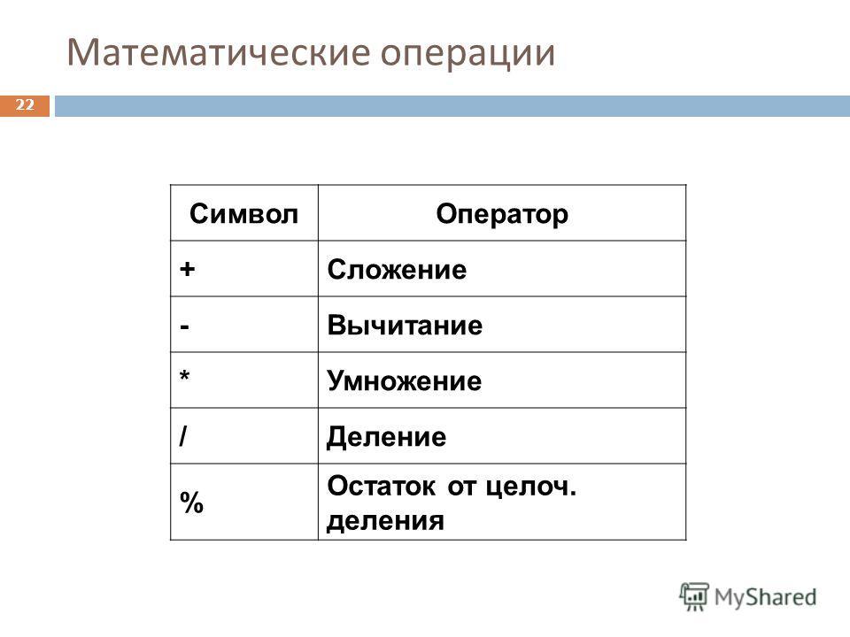 Математические операции Символ Оператор +Сложение -Вычитание *Умножение /Деление % Остаток от целоч. деления 22
