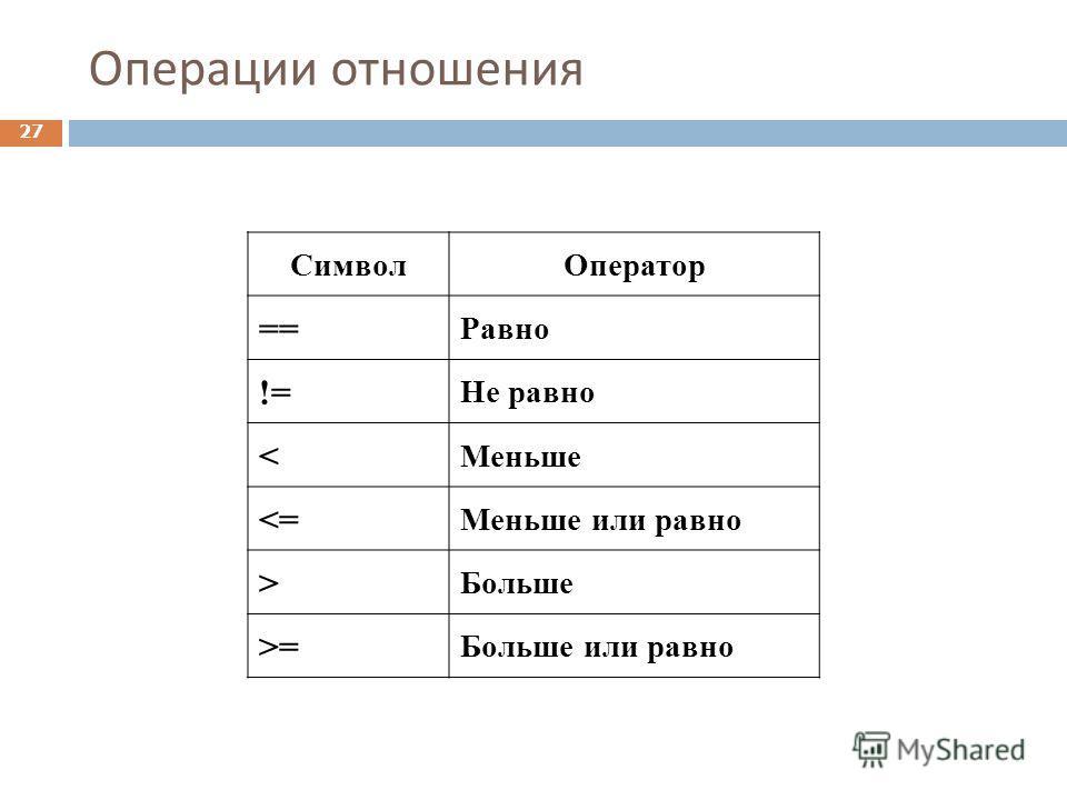 Операции отношения Символ Оператор == Равно != Не равно < Меньше  Больше >= Больше или равно 27