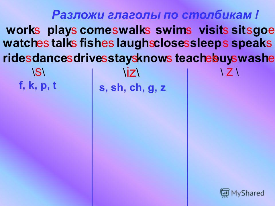 Разложи глаголы по столбикам ! workplaycomewalkswimvisit watchspeaktalklaughfish wash close rideknowstay sleep drivedance gosit buyteach \S\\S\ \ iz \ \ Z \ f, k, p, t s, sh, ch, g, z ssssssses s ssss sssss s