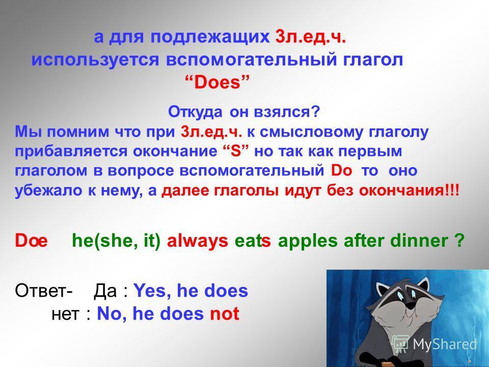 Откуда он взялся? Мы помним что при 3 л.ед.ч. к смысловому глаголу прибавляется окончание S но так как первым глаголом в вопросе вспомогательный Do то оно убежало к нему, а далее глаголы идут без окончания!!! Do he(she, it) always eat apples after di