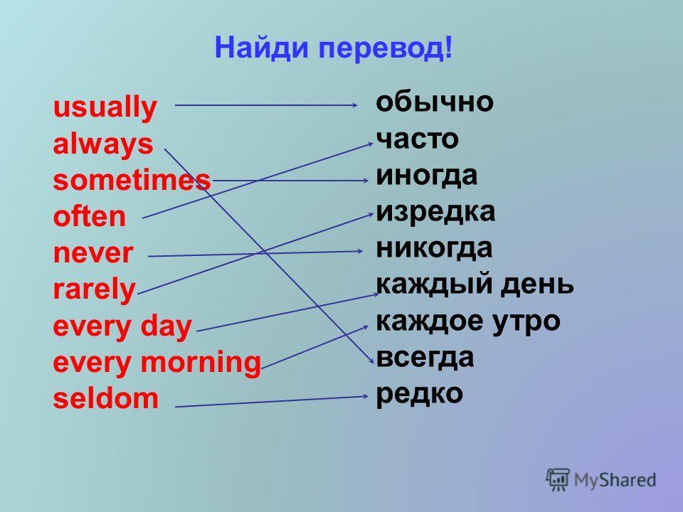 Найди перевод! usually always sometimes often never rarely every day every morning seldom обычно часто иногда изредка никогда каждый день каждое утро всегда редко