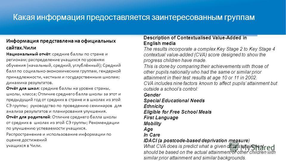 Какая информация предоставляется заинтересованным группам Информация представлена на официальных сайтах.Чили Национальный отчёт: средние баллы по стране и регионам; распределение учащихся по уровням обучения (начальный, средний, углублённый); Средний