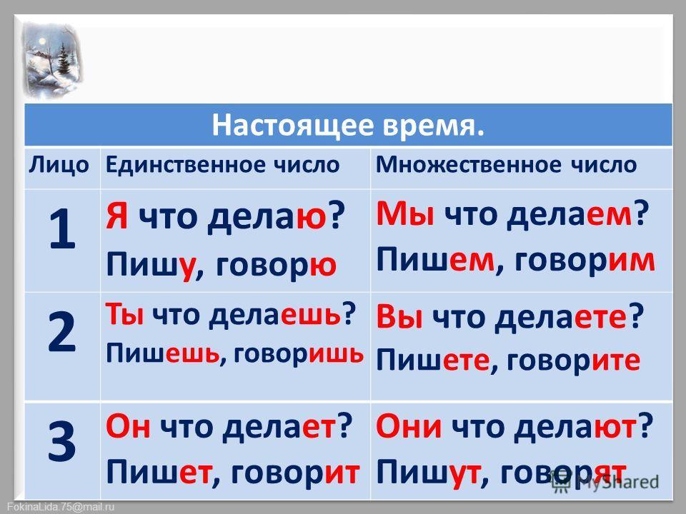 FokinaLida.75@mail.ru Настоящее время. Лицо Единственное число Множественное число 1 Я что делаю? Пишу, говорю Мы что делаем? Пишем, говорим 2 Ты что делаешь? Пишешь, говоришь Вы что делаете? Пишете, говорите 3 Он что делает? Пишет, говорит Они что д