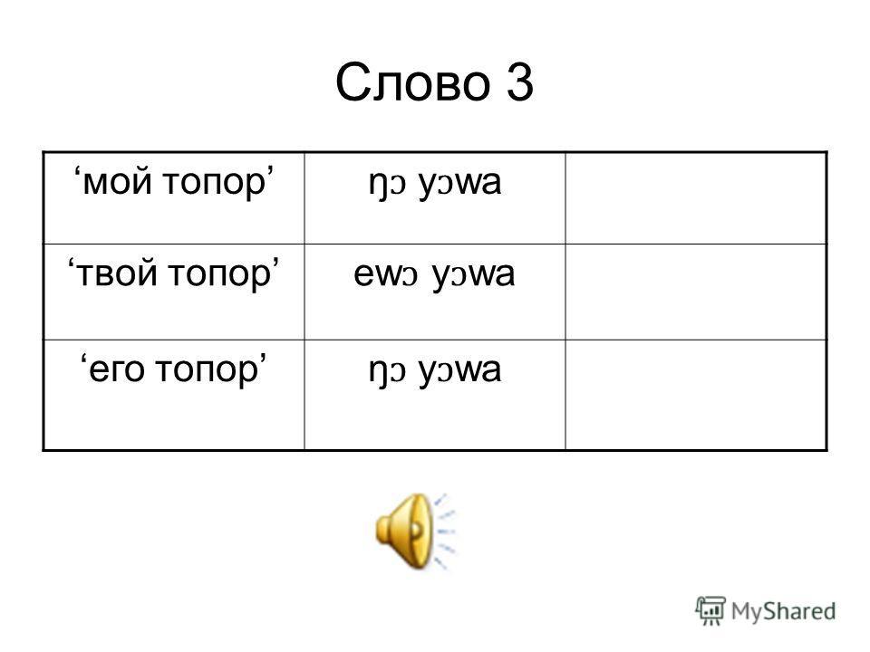Слово 3 мой топор ŋ ɔ y ɔ wa твой топор ew ɔ y ɔ wa его топор ŋ ɔ y ɔ wa
