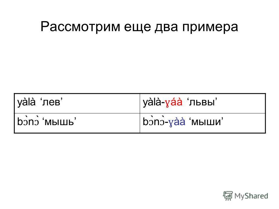 Рассмотрим еще два примера yàlà лев yàlà- ɣ áà львы b ɔ ̀n ɔ ̀ мышьb ɔ ̀n ɔ ̀- ɣ àà мыши