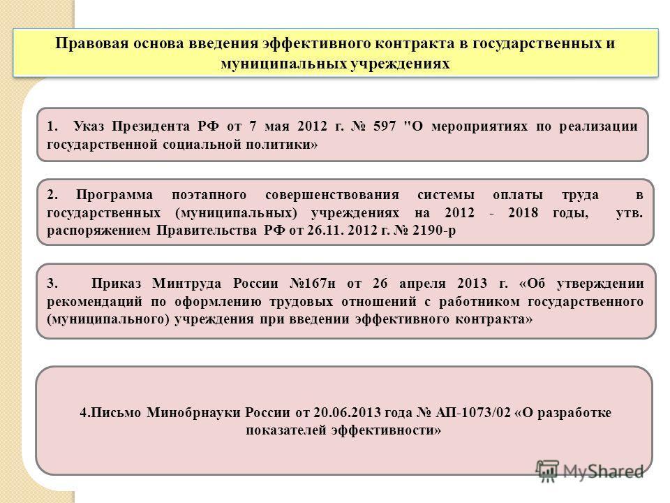 Буйский р - н Правовая основа введения эффективного контракта в государственных и муниципальных учреждениях 1. Указ Президента РФ от 7 мая 2012 г. 597