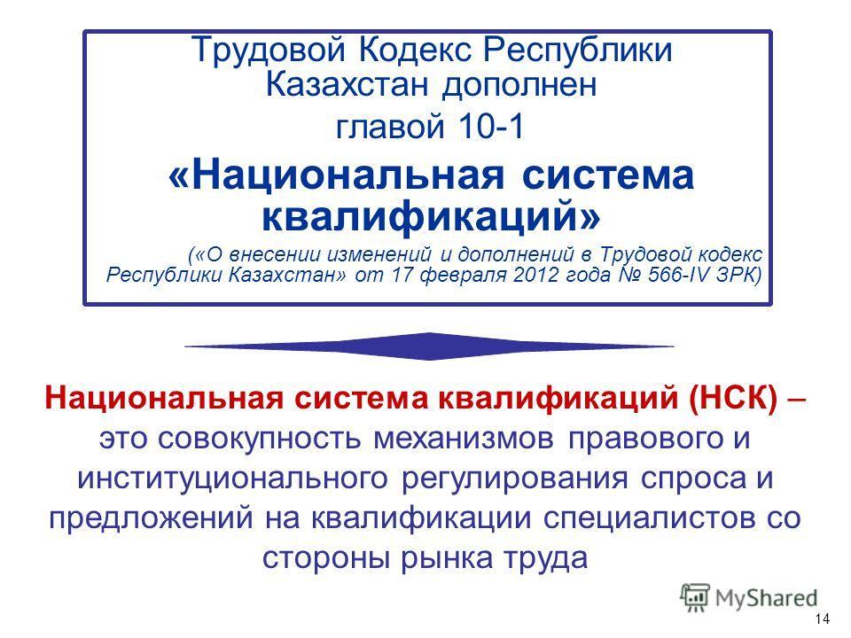 Трудовой Кодекс Республики Казахстан дополнен главой 10-1 «Национальная система квалификаций» («О внесении изменений и дополнений в Трудовой кодекс Республики Казахстан» от 17 февраля 2012 года 566-IV ЗРК) 14 Национальная система квалификаций (НСК) –
