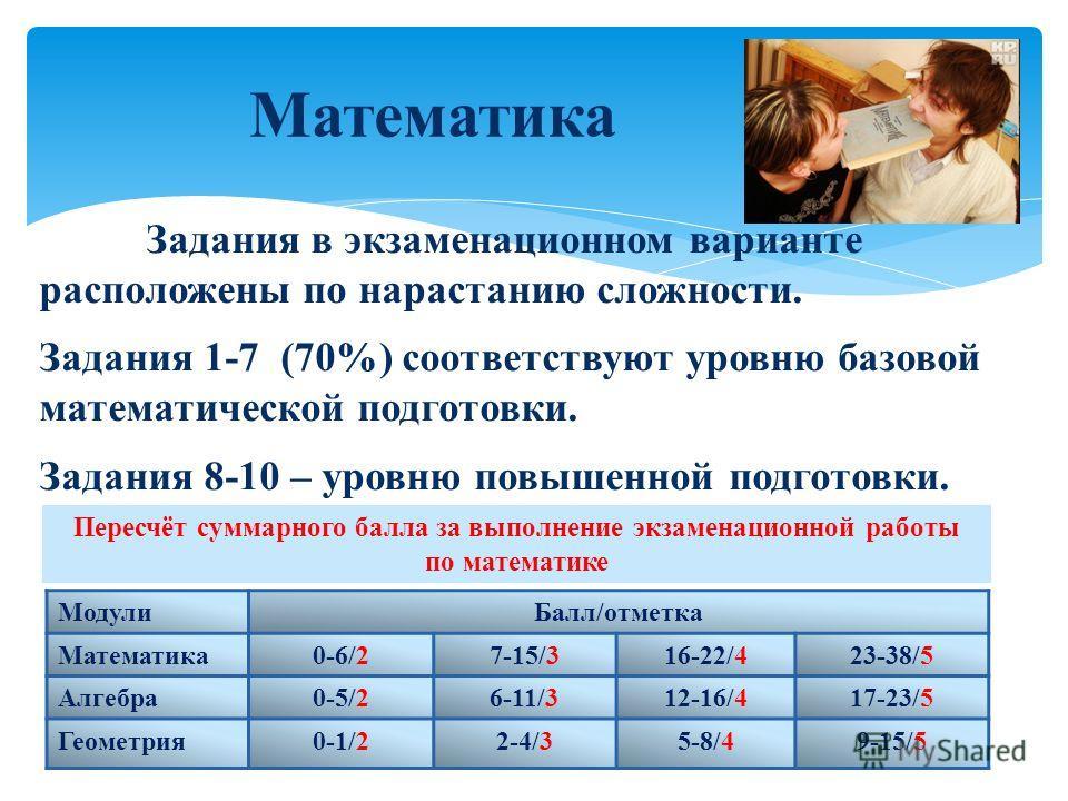 Математика Задания в экзаменационном варианте расположены по нарастанию сложности. Задания 1-7 (70%) соответствуют уровню базовой математической подготовки. Задания 8-10 – уровню повышенной подготовки. Модули Балл/отметка Математика 0-6/27-15/316-22/