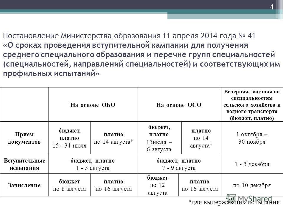 4 Постановление Министерства образования 11 апреля 2014 года 41 «О сроках проведения вступительной кампании для получения среднего специального образования и перечне групп специальностей (специальностей, направлений специальностей) и соответствующих