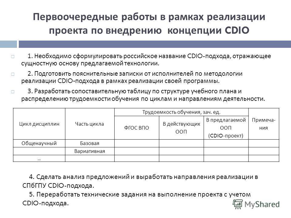 Первоочередные работы в рамках реализации проекта по внедрению концепции CDIO 1. Необходимо сформулировать российское название CDIO- подхода, отражающее сущностную основу предлагаемой технологии. 2. Подготовить пояснительные записки от исполнителей п