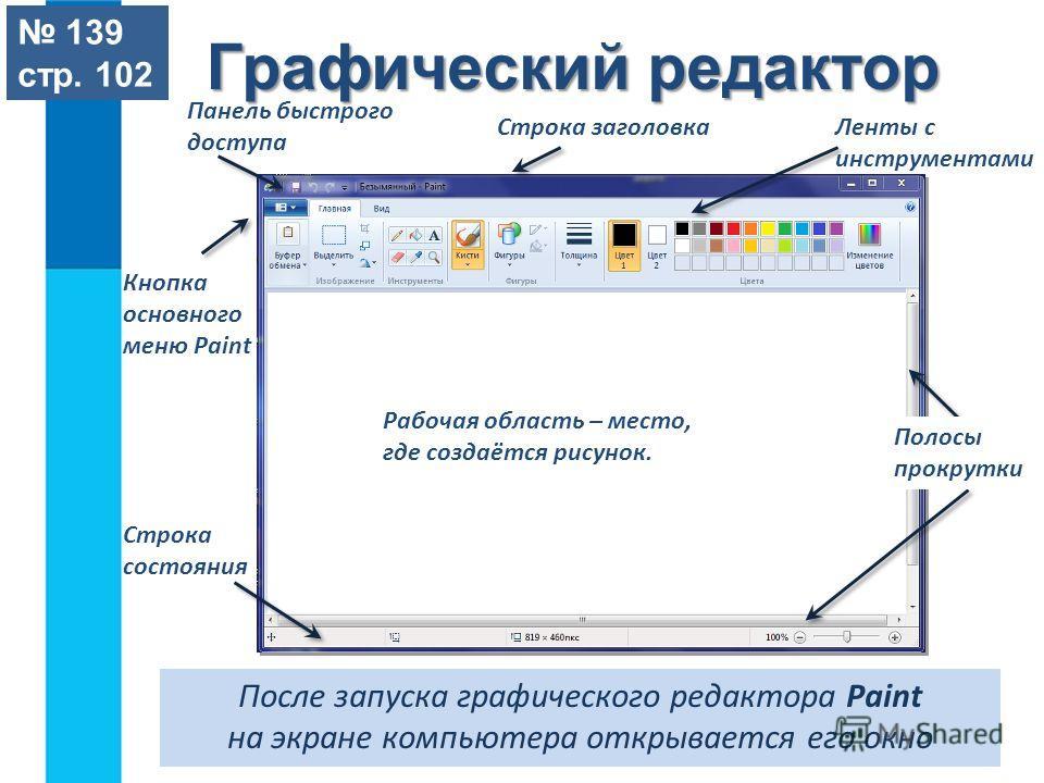 После запуска графического редактора Paint на экране компьютера открывается его окно Строка заголовка Кнопка основного меню Paint Панель быстрого доступа Строка состояния Ленты с инструментами Рабочая область – место, где создаётся рисунок. Полосы пр