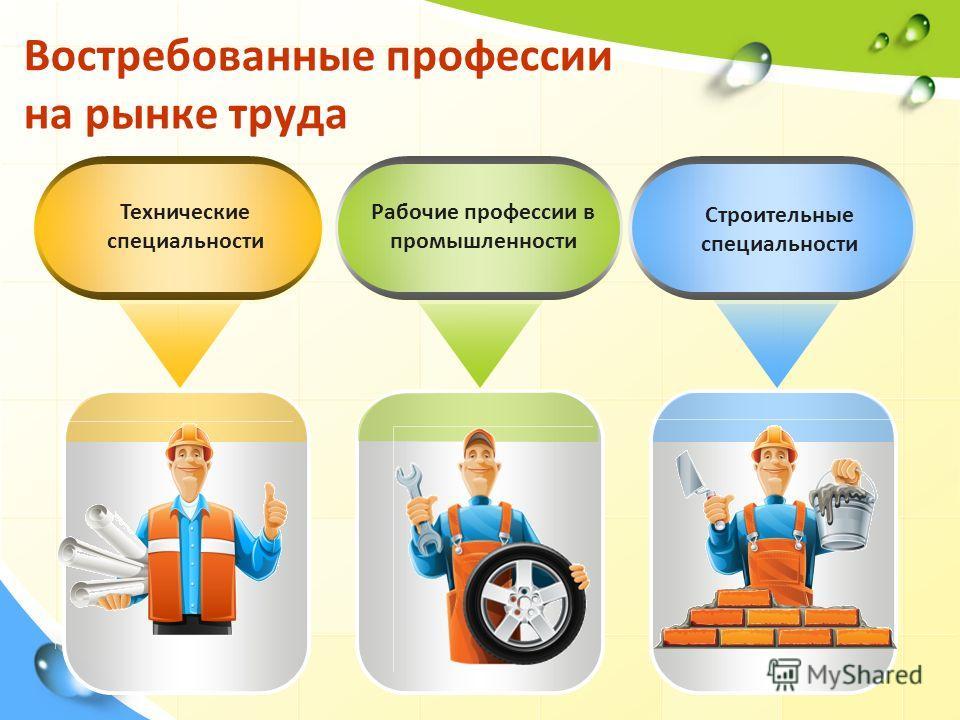 Востребованные профессии на рынке труда Рабочие профессии в промышленности Строительные специальности Технические специальности