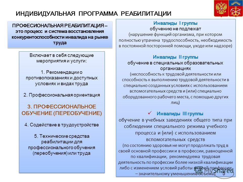 ИНДИВИДУАЛЬНАЯ ПРОГРАММА РЕАБИЛИТАЦИИ Включает в себя следующие мероприятия и услуги: 1. Рекомендации о противопоказаниях и доступных условиях и видах труда 2. Профессиональная ориентация 3. ПРОФЕССИОНАЛЬНОЕ ОБУЧЕНИЕ (ПЕРЕОБУЧЕНИЕ) 4. Содействие в тр