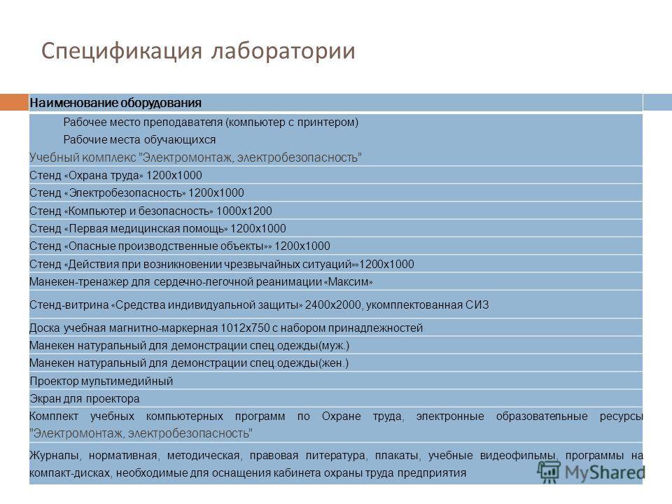 Спецификация лаборатории Наименование оборудования Рабочее место преподавателя (компьютер с принтером) Рабочие места обучающихся Учебный комплекс