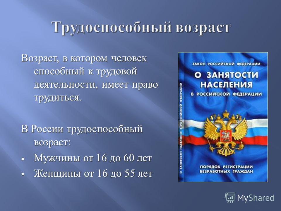 Возраст, в котором человек способный к трудовой деятельности, имеет право трудиться. В России трудоспособный возраст : Мужчины от 16 до 60 лет Мужчины от 16 до 60 лет Женщины от 16 до 55 лет Женщины от 16 до 55 лет