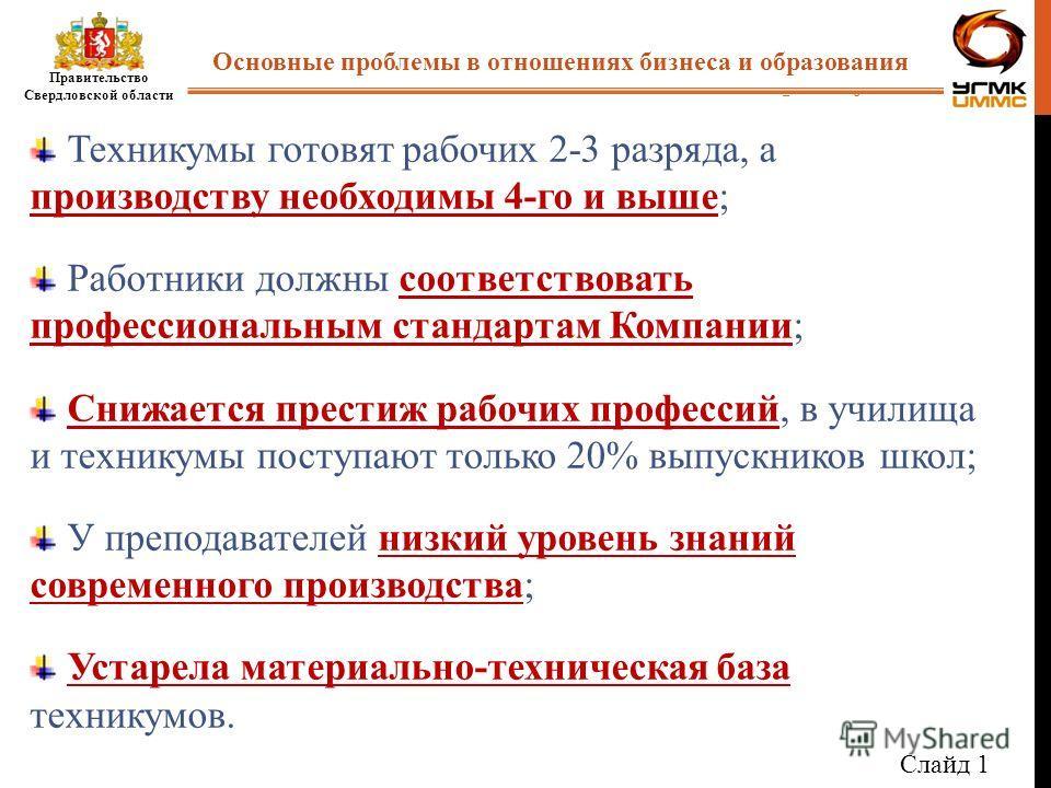 Технический университет Правительство Свердловской области Основные проблемы в отношениях бизнеса и образования Слайд 1 Техникумы готовят рабочих 2-3 разряда, а производству необходимы 4-го и выше; Работники должны соответствовать профессиональным ст