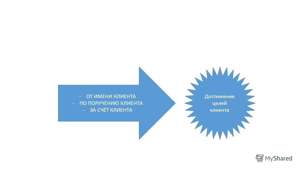 -ОТ ИМЕНИ КЛИЕНТА -ПО ПОРУЧЕНИЮ КЛИЕНТА -ЗА СЧЁТ КЛИЕНТА Достижение целей клиента