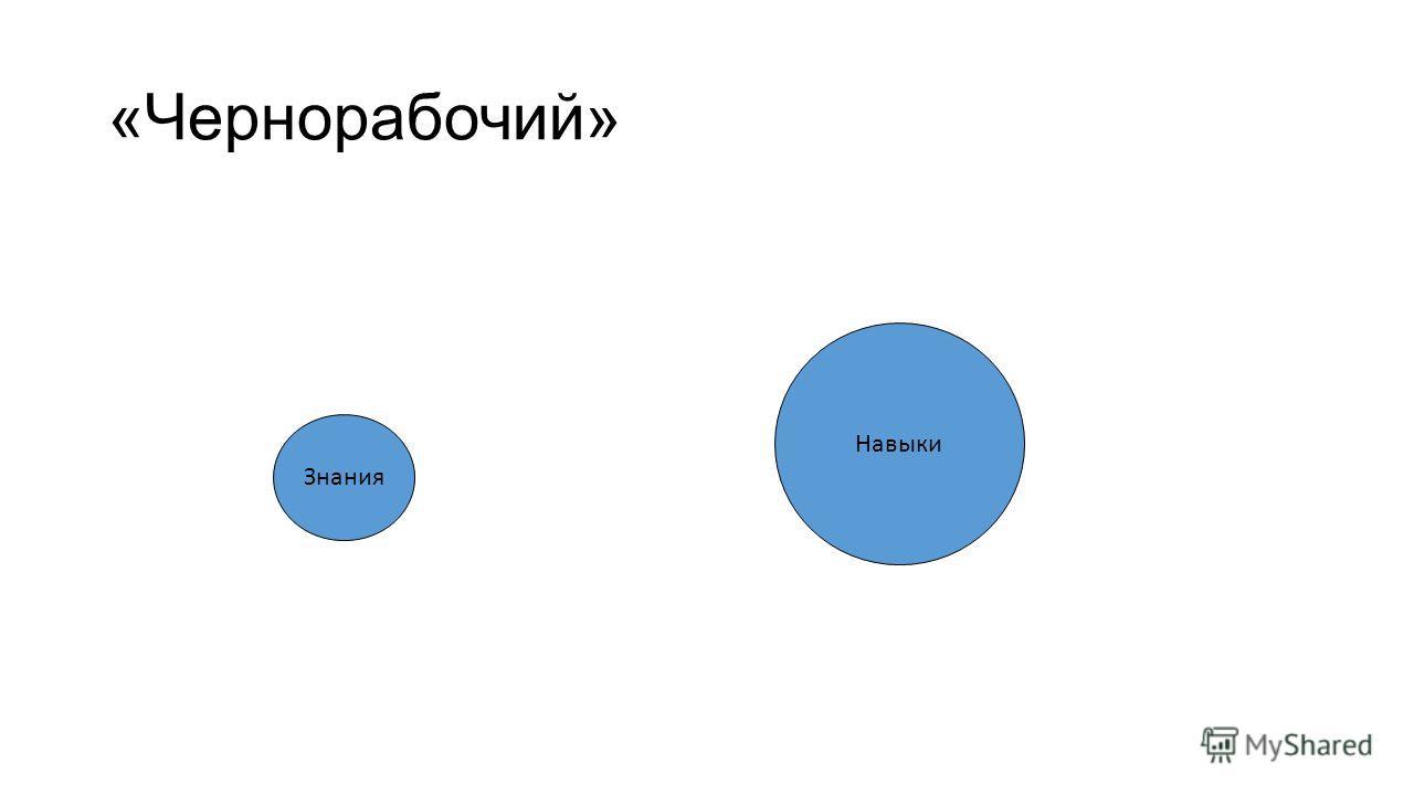 Навыки «Чернорабочий» Знания