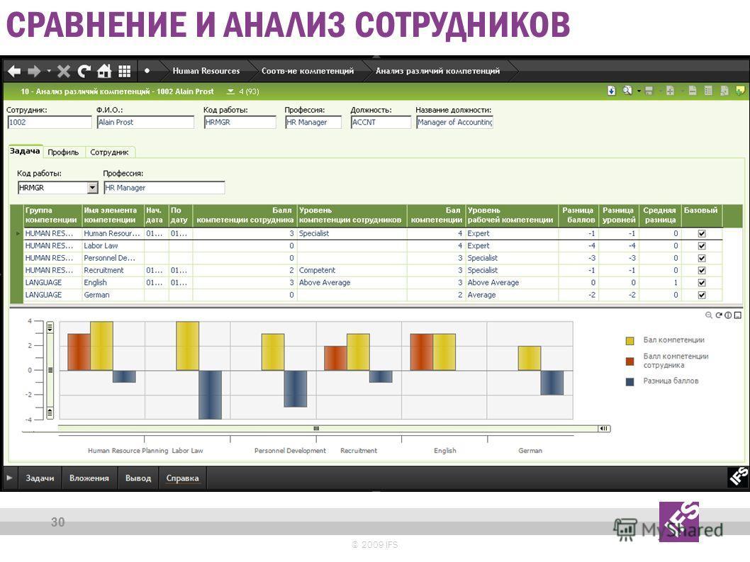 СРАВНЕНИЕ И АНАЛИЗ СОТРУДНИКОВ © 2009 IFS 30
