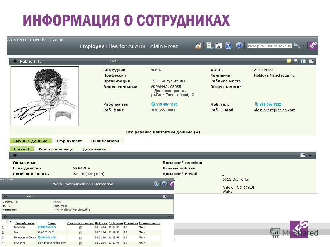 ИНФОРМАЦИЯ О СОТРУДНИКАХ © 2009 IFS