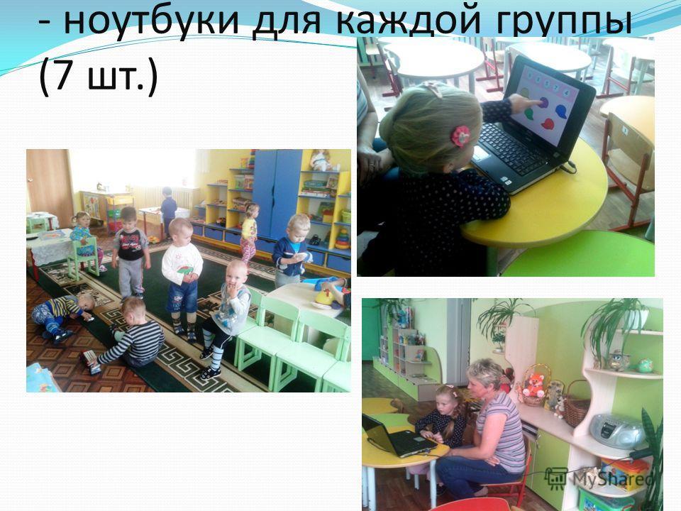 - ноутбуки для каждой группы (7 шт.)