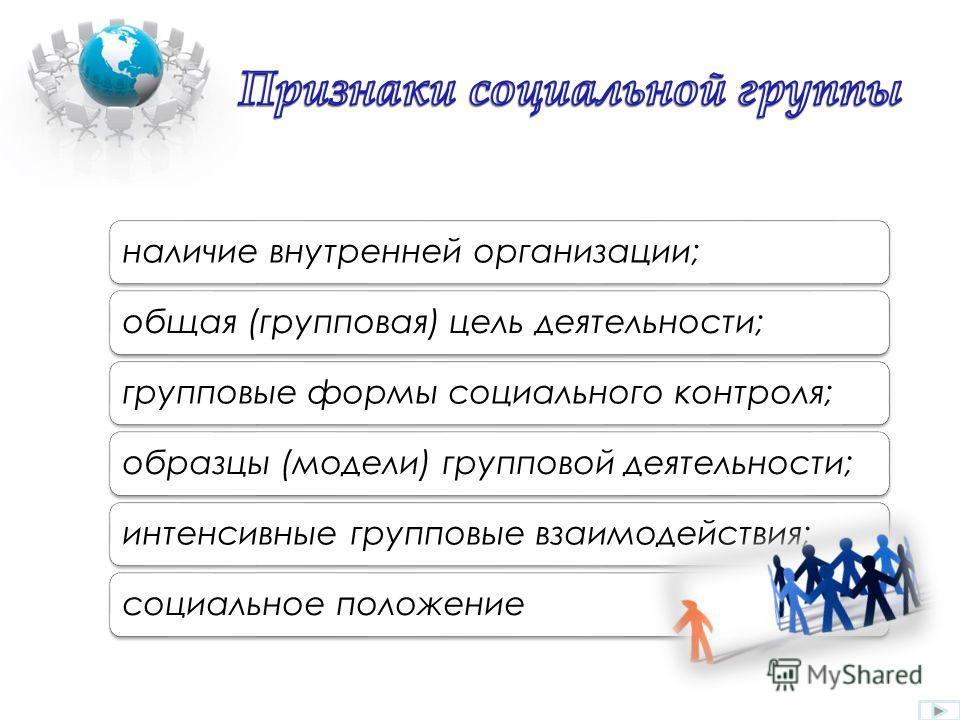 наличие внутренней организации;общая (групповая) цель деятельности;групповые формы социального контроля;образцы (модели) групповой деятельности;интенсивные групповые взаимодействия;социальное положение